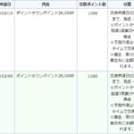 アンケートサイトで1ヶ月頑張って、やっとポイントを2000円分貯めた話